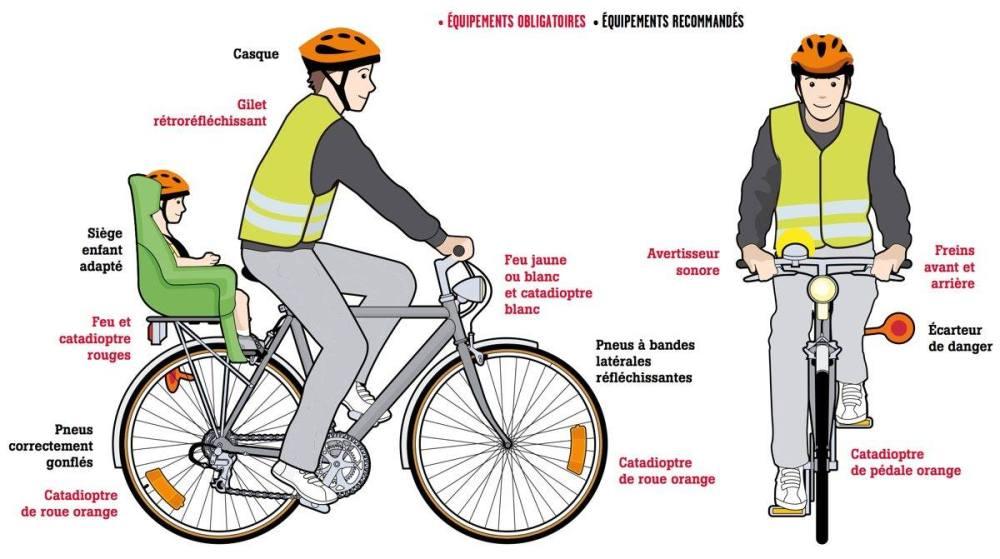 equipements-velo-cycliste